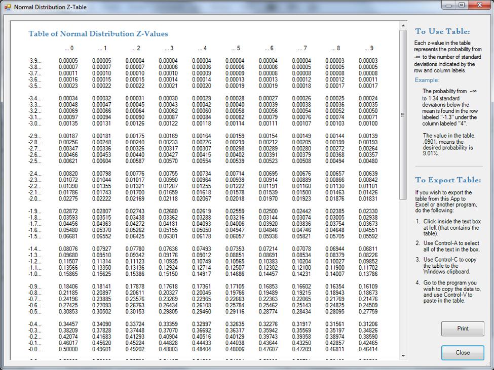 2 dice roll probability chart z-score formula